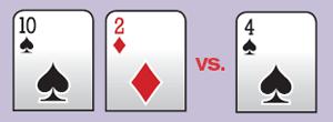 card-tip