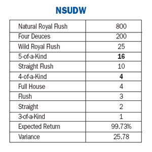 nsudw