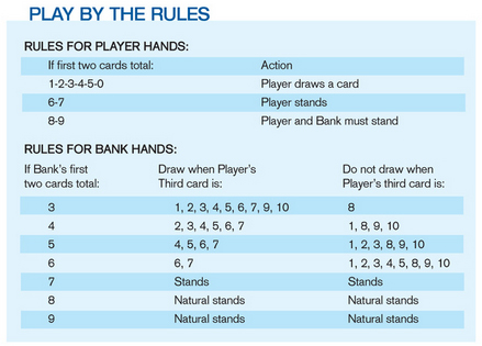 Game rules rummikub
